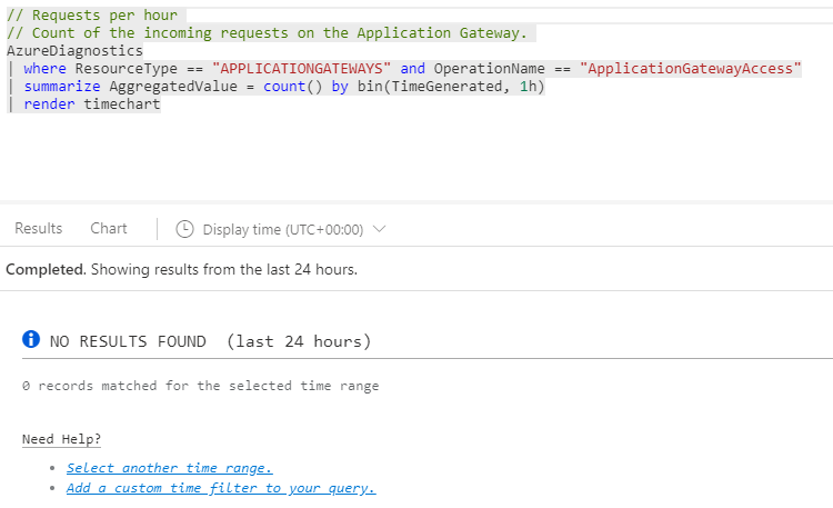 App gateway no metrics